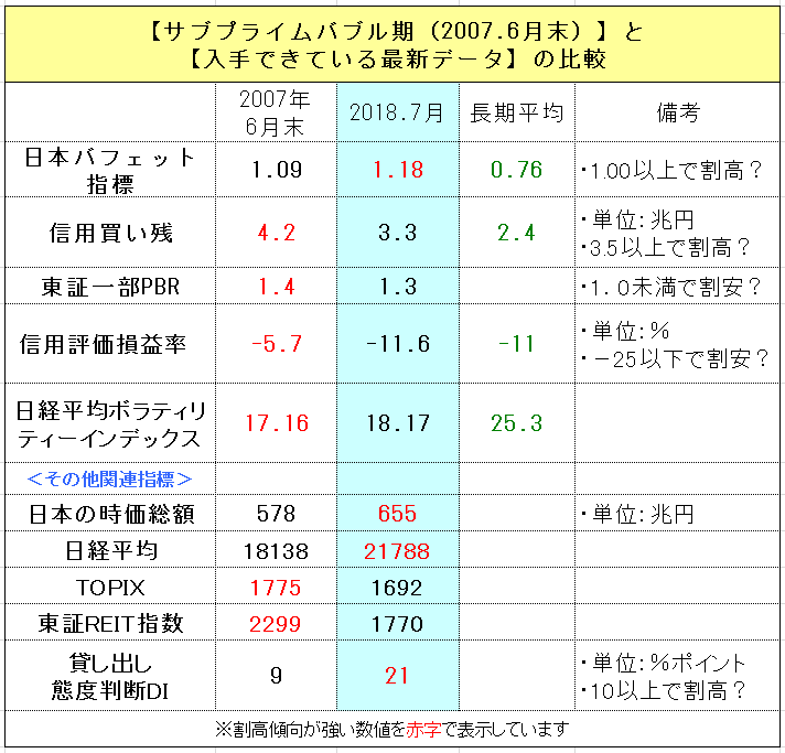 f:id:yukimatu-tousi:20180706235529p:plain