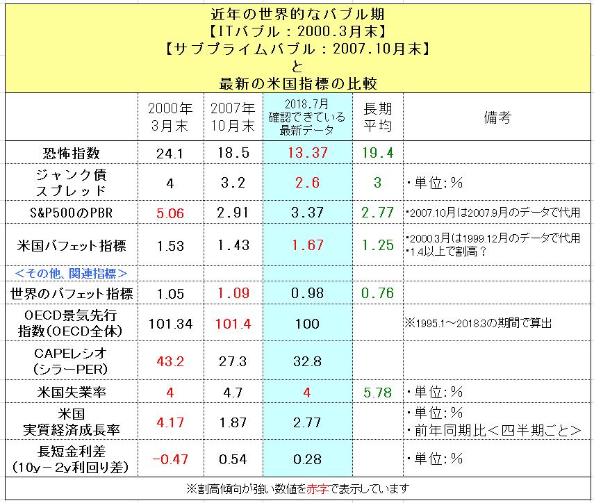 f:id:yukimatu-tousi:20180707141910p:plain