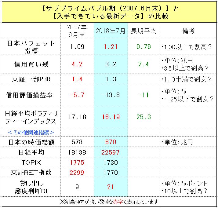 f:id:yukimatu-tousi:20180713215532p:plain