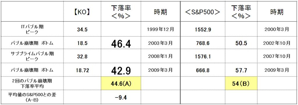f:id:yukimatu-tousi:20180715151539p:plain