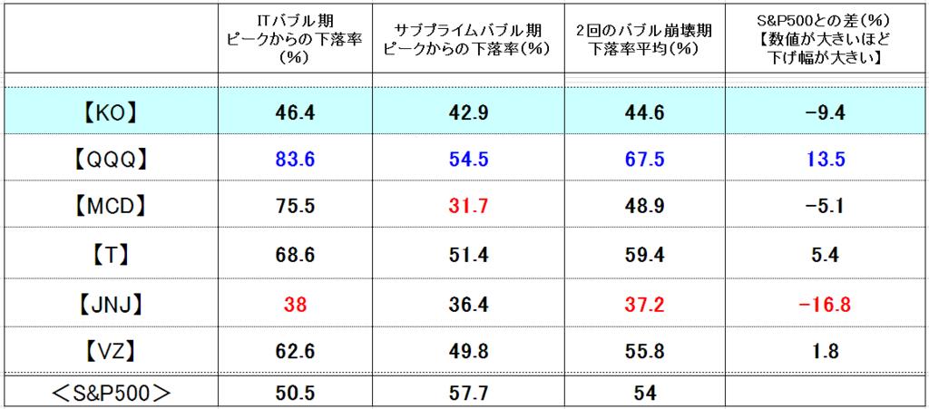f:id:yukimatu-tousi:20180715202302p:plain