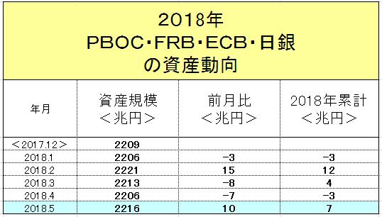 f:id:yukimatu-tousi:20180717132631p:plain