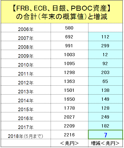 f:id:yukimatu-tousi:20180717133141p:plain