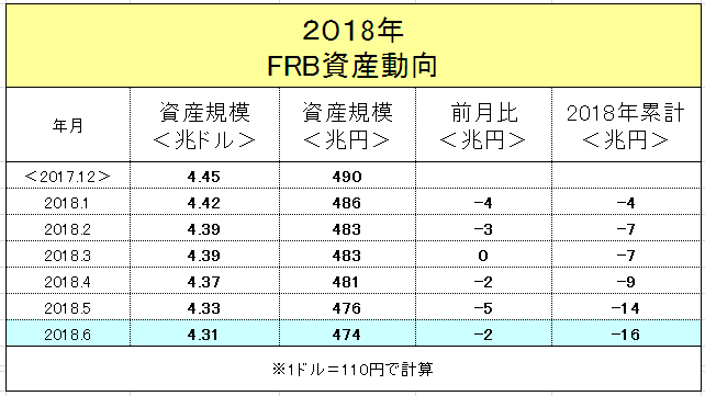 f:id:yukimatu-tousi:20180722143549p:plain