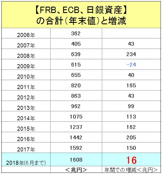 f:id:yukimatu-tousi:20180722144351p:plain