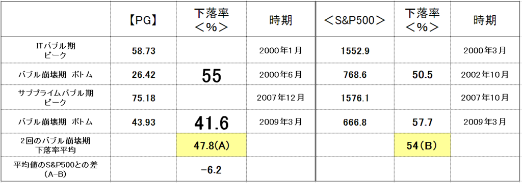 f:id:yukimatu-tousi:20180723225706p:plain