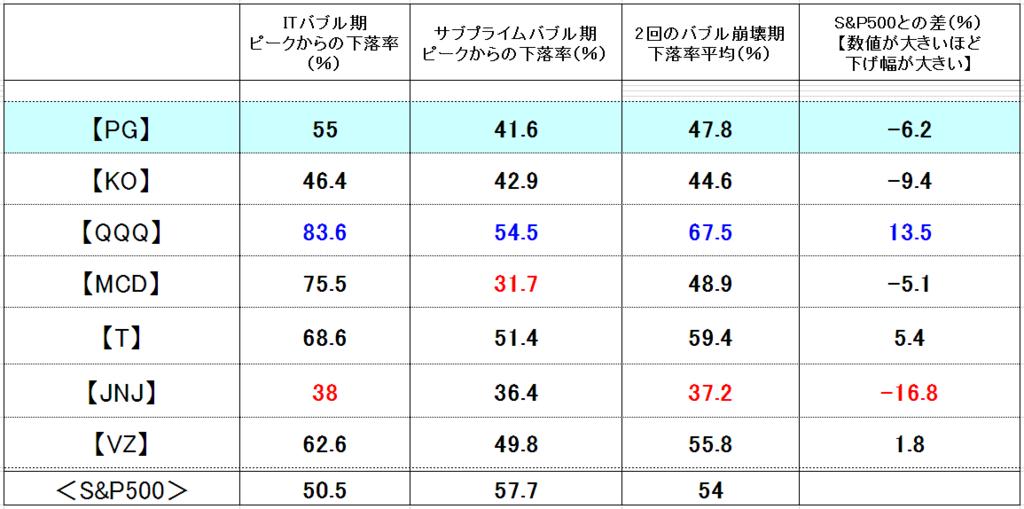 f:id:yukimatu-tousi:20180724021148p:plain