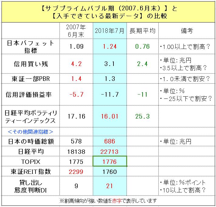 f:id:yukimatu-tousi:20180727224837p:plain