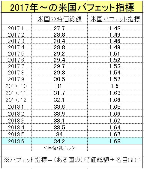 f:id:yukimatu-tousi:20180728150154p:plain