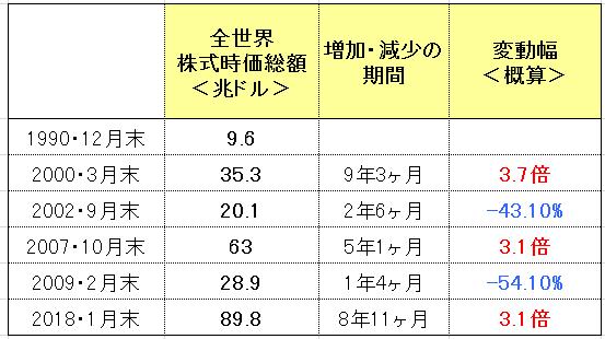 f:id:yukimatu-tousi:20180730153802p:plain