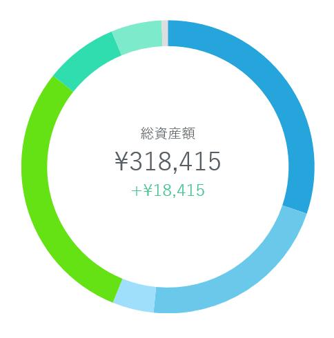 f:id:yukimatu-tousi:20180801220539p:plain