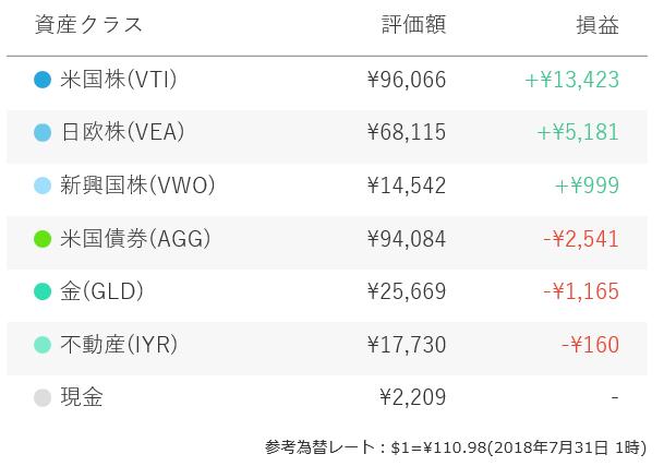 f:id:yukimatu-tousi:20180801220641p:plain