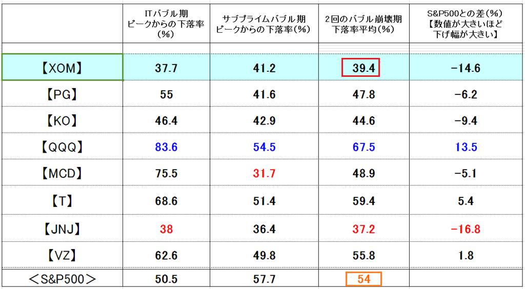 f:id:yukimatu-tousi:20180802225026p:plain