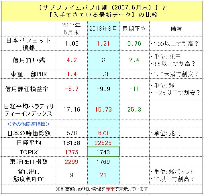 f:id:yukimatu-tousi:20180803224104p:plain