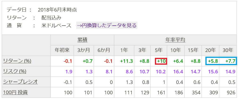 f:id:yukimatu-tousi:20180806160116p:plain