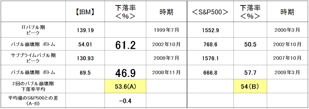 f:id:yukimatu-tousi:20180808123452p:plain