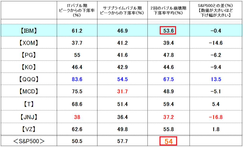 f:id:yukimatu-tousi:20180808223242p:plain