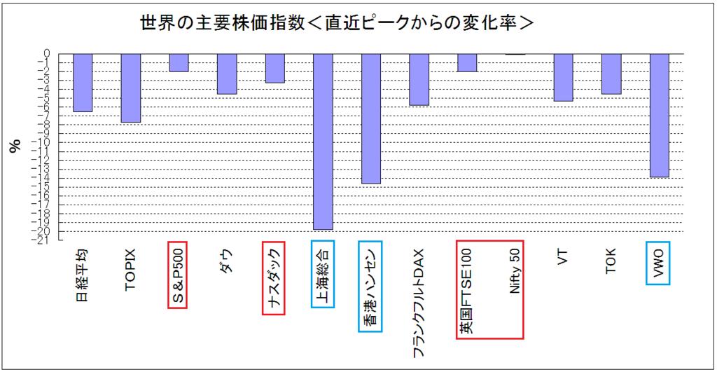f:id:yukimatu-tousi:20180809223427p:plain