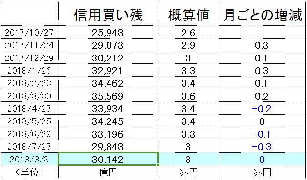 f:id:yukimatu-tousi:20180810150602p:plain
