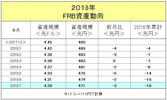 f:id:yukimatu-tousi:20180814223004p:plain