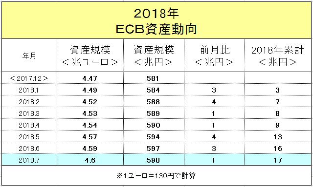 f:id:yukimatu-tousi:20180814223158p:plain