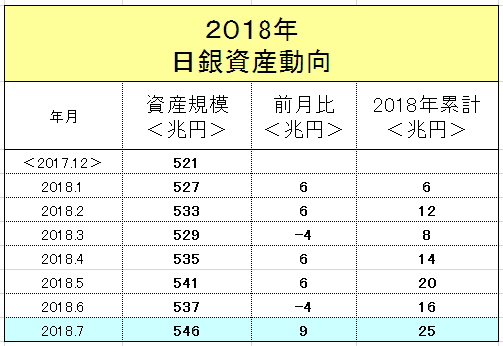 f:id:yukimatu-tousi:20180814223527p:plain