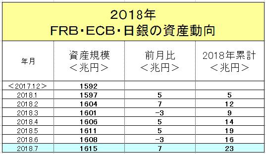 f:id:yukimatu-tousi:20180814223817p:plain