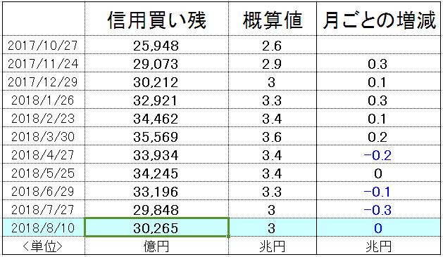 f:id:yukimatu-tousi:20180817223610p:plain
