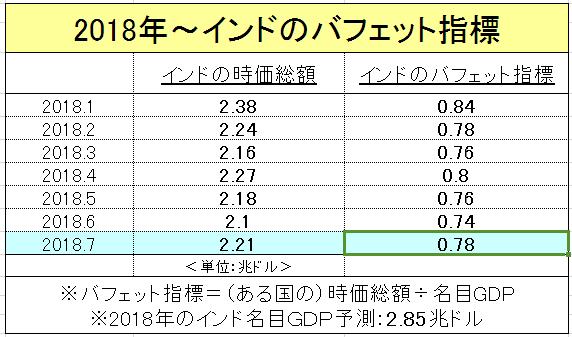 f:id:yukimatu-tousi:20180819215438p:plain