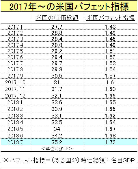 f:id:yukimatu-tousi:20180819220127p:plain