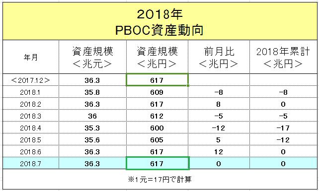 f:id:yukimatu-tousi:20180822220451p:plain