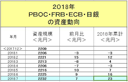 f:id:yukimatu-tousi:20180822220951p:plain