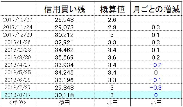 f:id:yukimatu-tousi:20180824221626p:plain