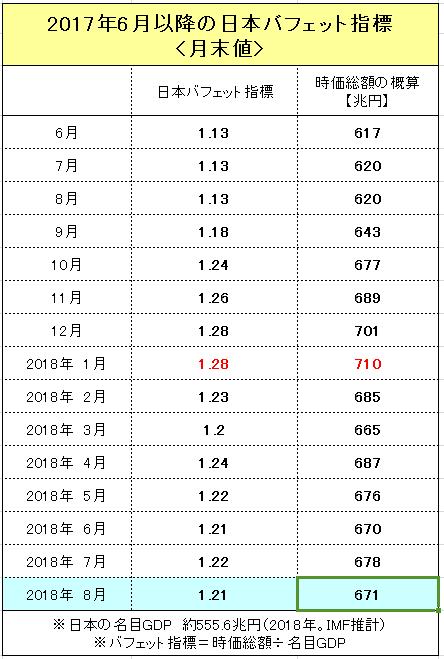 f:id:yukimatu-tousi:20180831221456p:plain