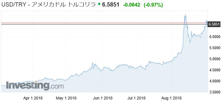 f:id:yukimatu-tousi:20180831225010p:plain