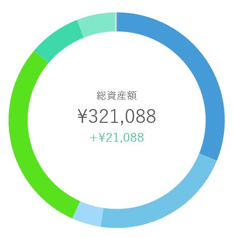f:id:yukimatu-tousi:20180902221946p:plain
