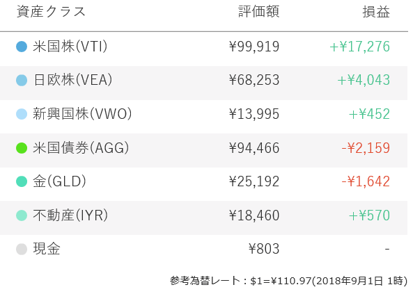 f:id:yukimatu-tousi:20180902222103p:plain