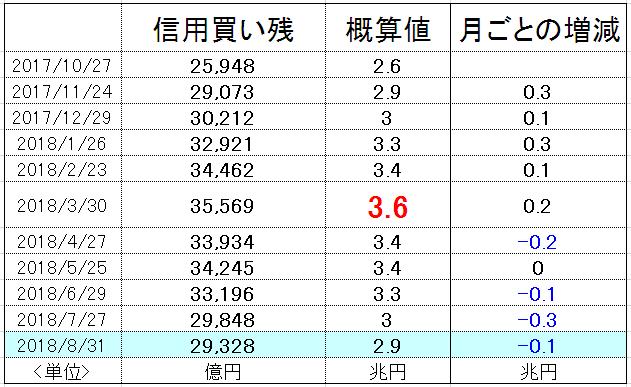 f:id:yukimatu-tousi:20180907201813p:plain