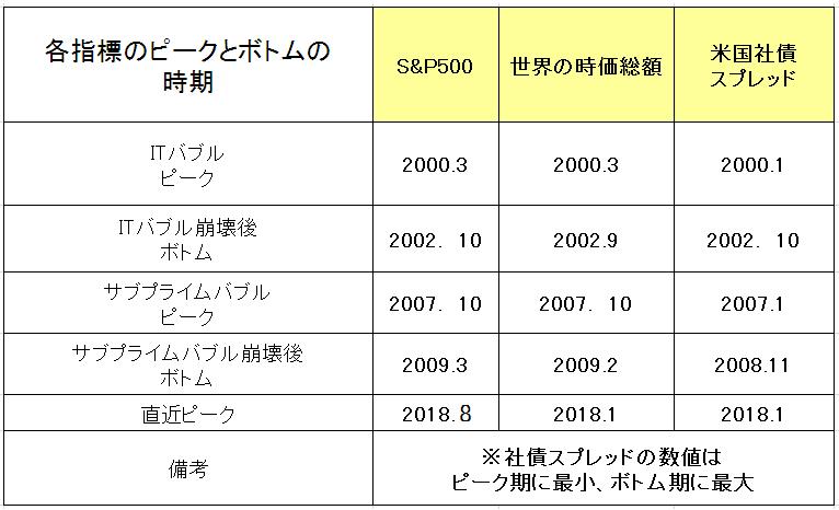f:id:yukimatu-tousi:20180911162118p:plain