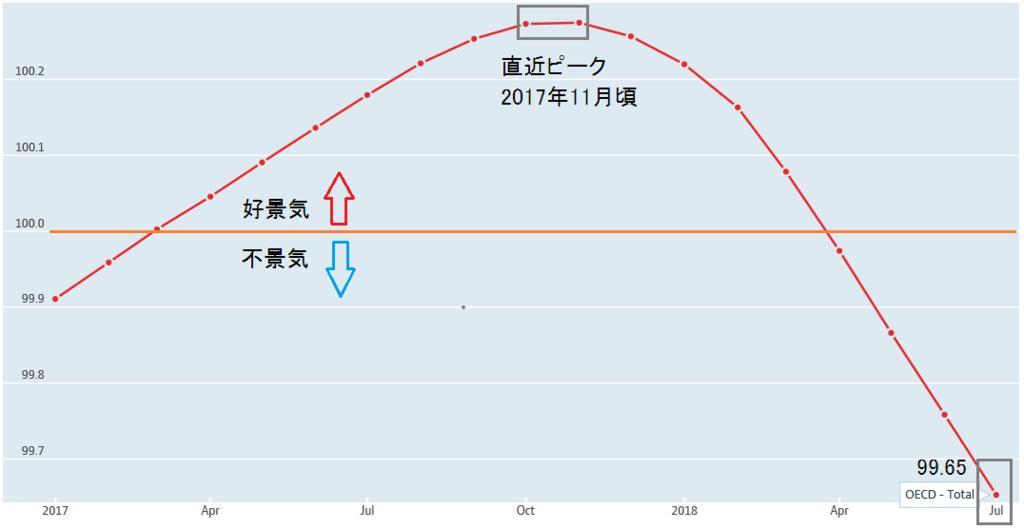 f:id:yukimatu-tousi:20180912133013p:plain