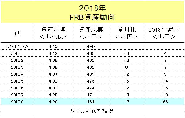 f:id:yukimatu-tousi:20180913153136p:plain