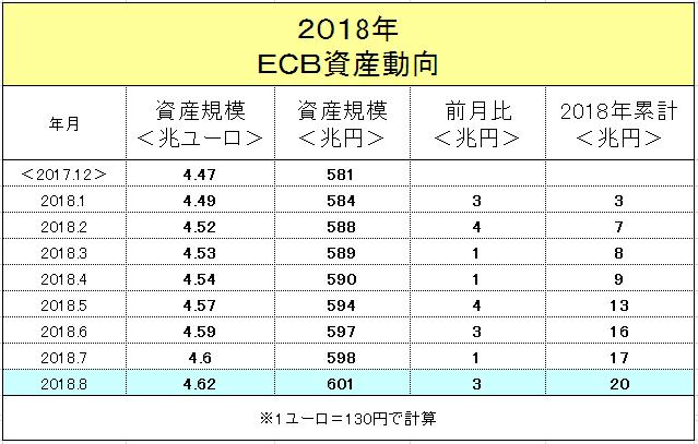 f:id:yukimatu-tousi:20180913153446p:plain