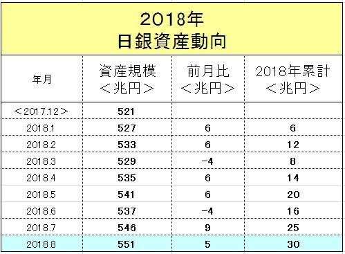 f:id:yukimatu-tousi:20180913153752p:plain
