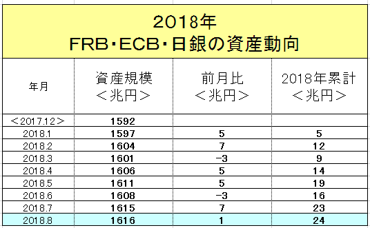 f:id:yukimatu-tousi:20180913154022p:plain