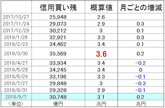 f:id:yukimatu-tousi:20180915002111p:plain