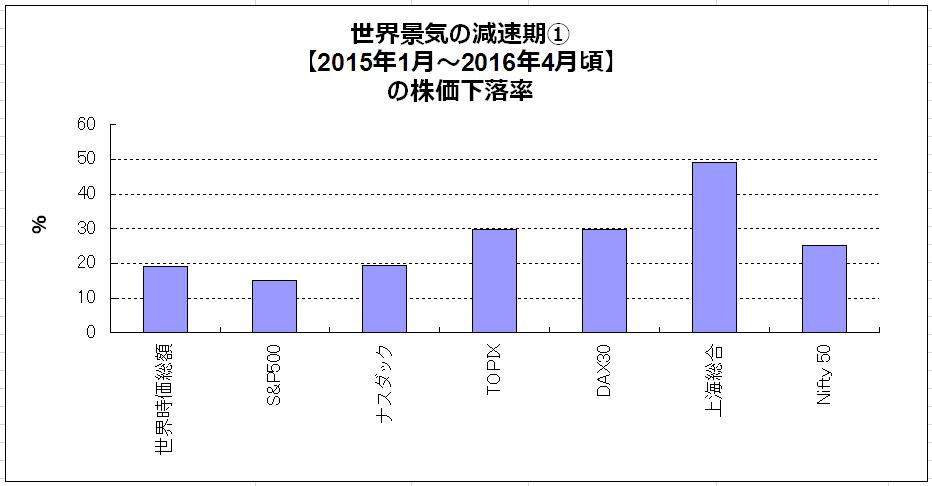 f:id:yukimatu-tousi:20180917221913p:plain