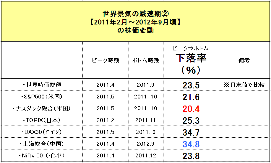 f:id:yukimatu-tousi:20180920135004p:plain