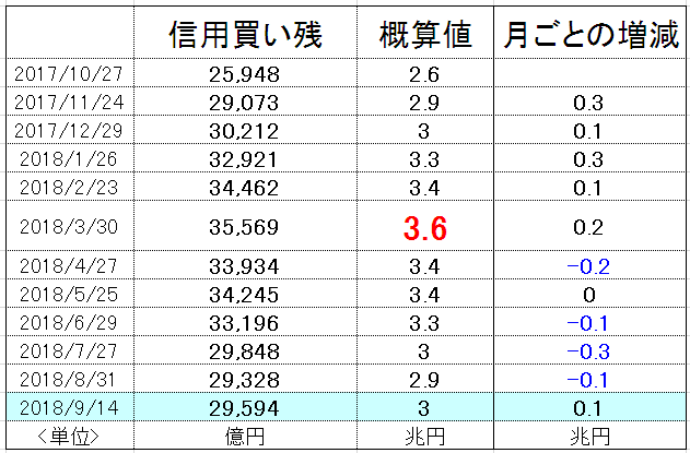 f:id:yukimatu-tousi:20180921100322p:plain