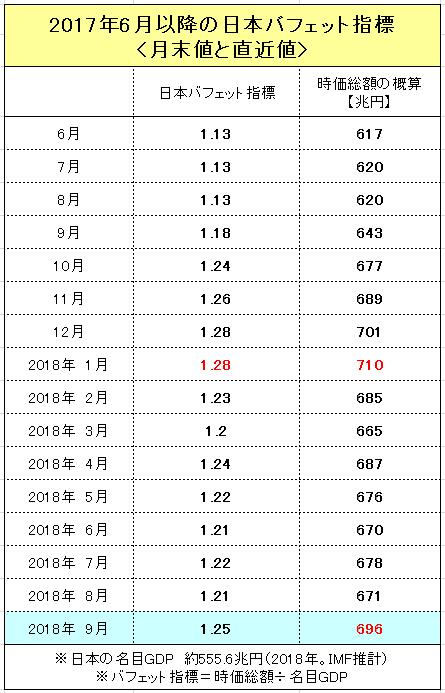 f:id:yukimatu-tousi:20180921234143p:plain