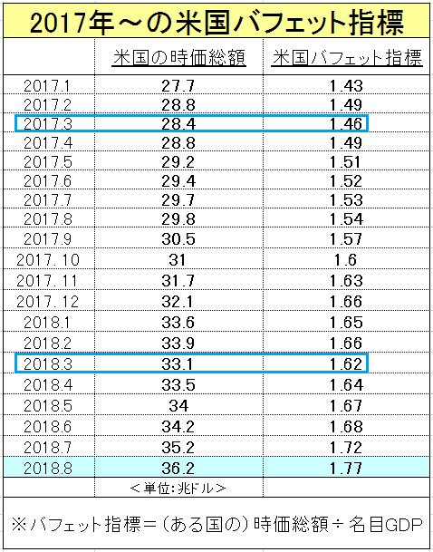 f:id:yukimatu-tousi:20180922215548p:plain